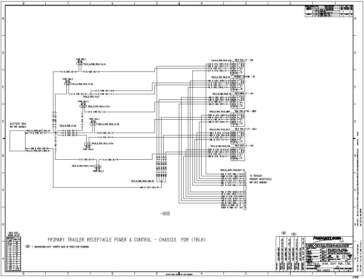 freightliner cascadia radio wiring diagram Download-Freightliner Cascadia Radio Wiring Diagram 2012 Freightliner Cascadia Fuse Box Diagram Best fortable 2000 Freightliner 4-q