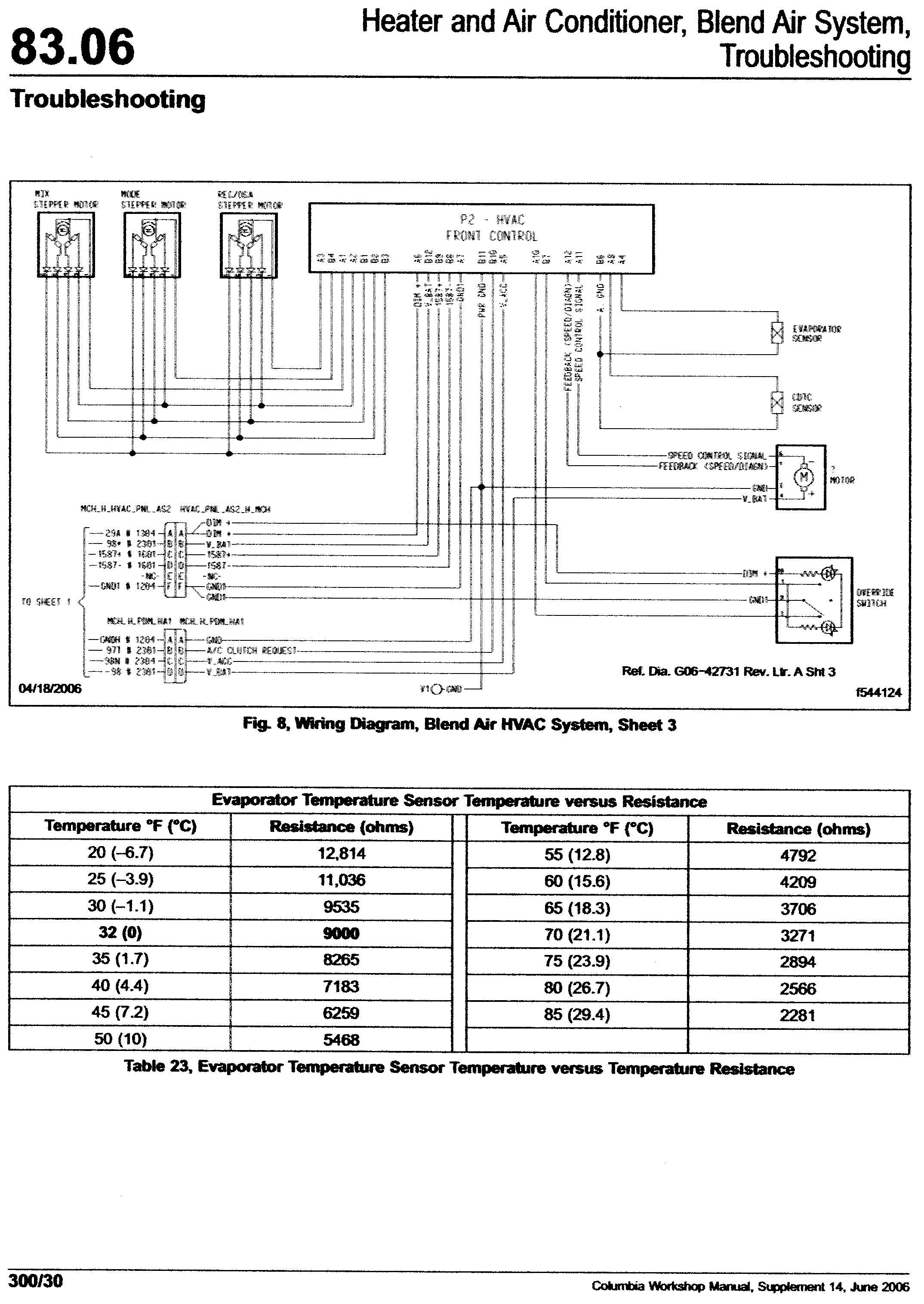 freightliner columbia wiring schematic | free wiring diagram freightliner wiring diagrams for 06