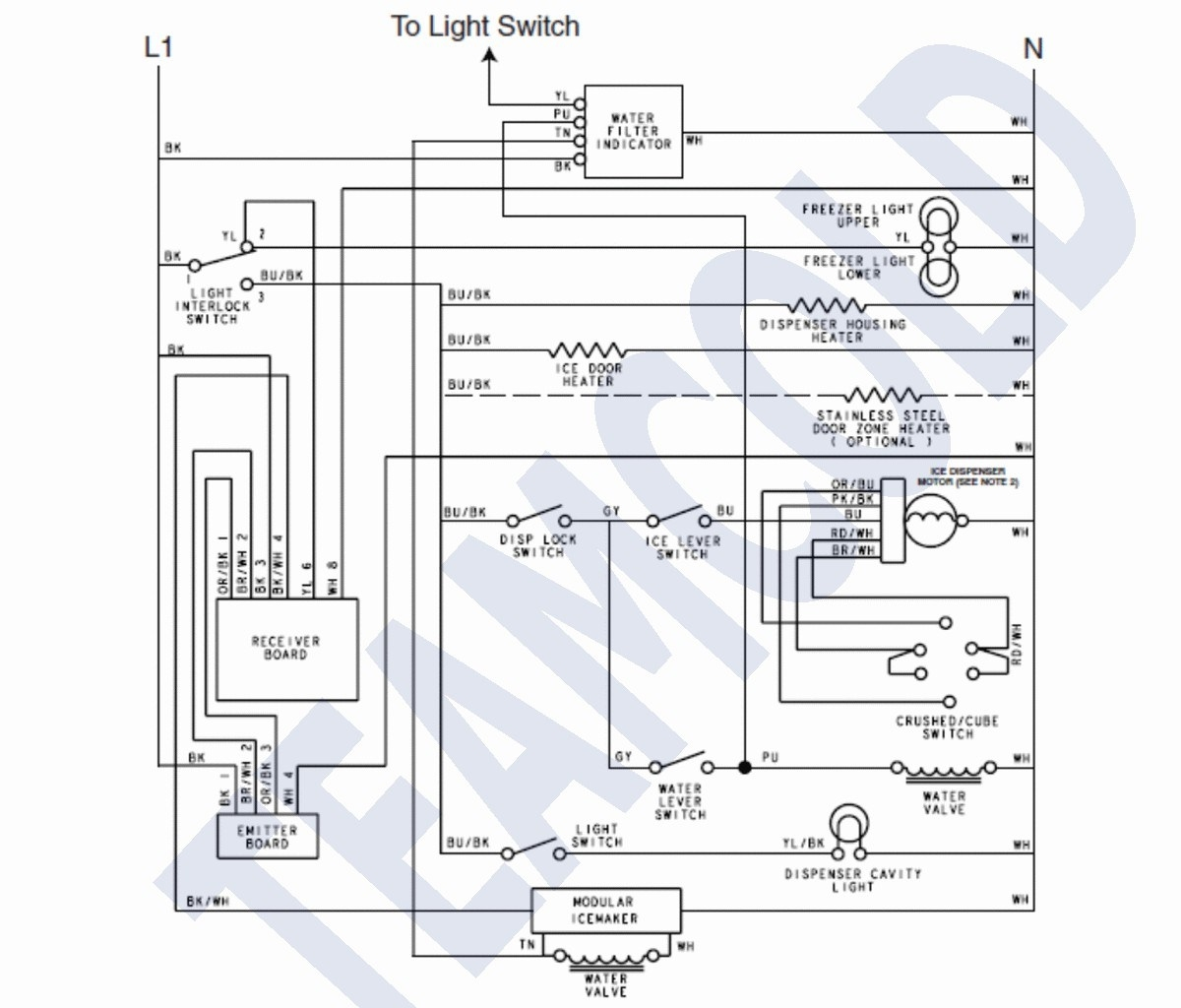 Remarkable Whirlpool Ice Maker Wiring Schematic Wiring Diagram Wiring Cloud Nuvitbieswglorg