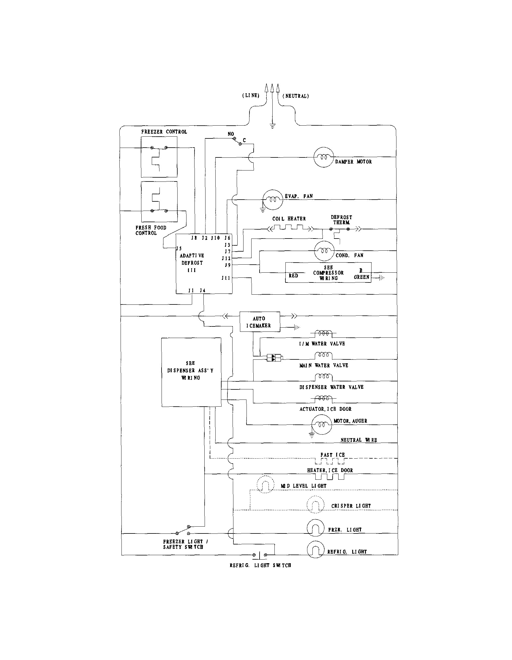 whirlpool et8chmxkb0 ice maker wiring diagram ice maker wiring diagram frigidaire ice maker wiring diagram | free wiring diagram #11