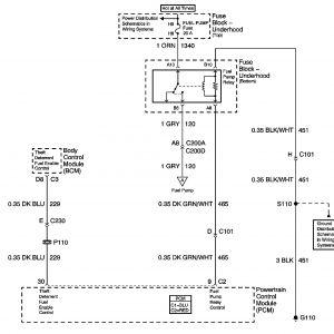 Fuel Pump Wiring Harness Diagram - Blazer Relay Wiring Diagram New Awesome Fuel Pump Wiring Harness Diagram Diagram 5r