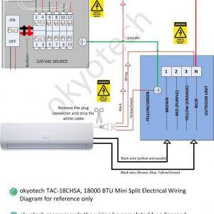 Fujitsu Mini Split Heat Pump Wiring Diagram - Free Wiring Diagram Wiring Diagram Split Ac Download Wire Center Of Split Unit 8p