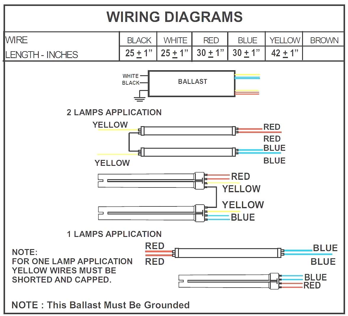 fulham ballast wiring diagram Collection-Fulham Workhorse Ballast Wiring Diagram Collection 4 lamp t5 ballast wiring diagram b2network co in 9-g