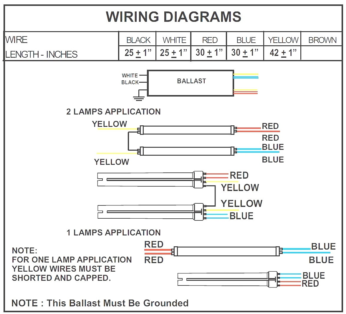 workhorse 5 ballast wiring diagram on workhorse 5 ballast wiring
