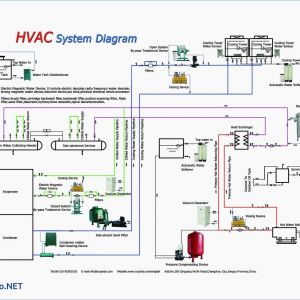 Furnace Blower Motor Wiring Diagram - Wiring Diagram Boiler System Simple Furnace Blower Motor Wiring Diagram Collection 12r