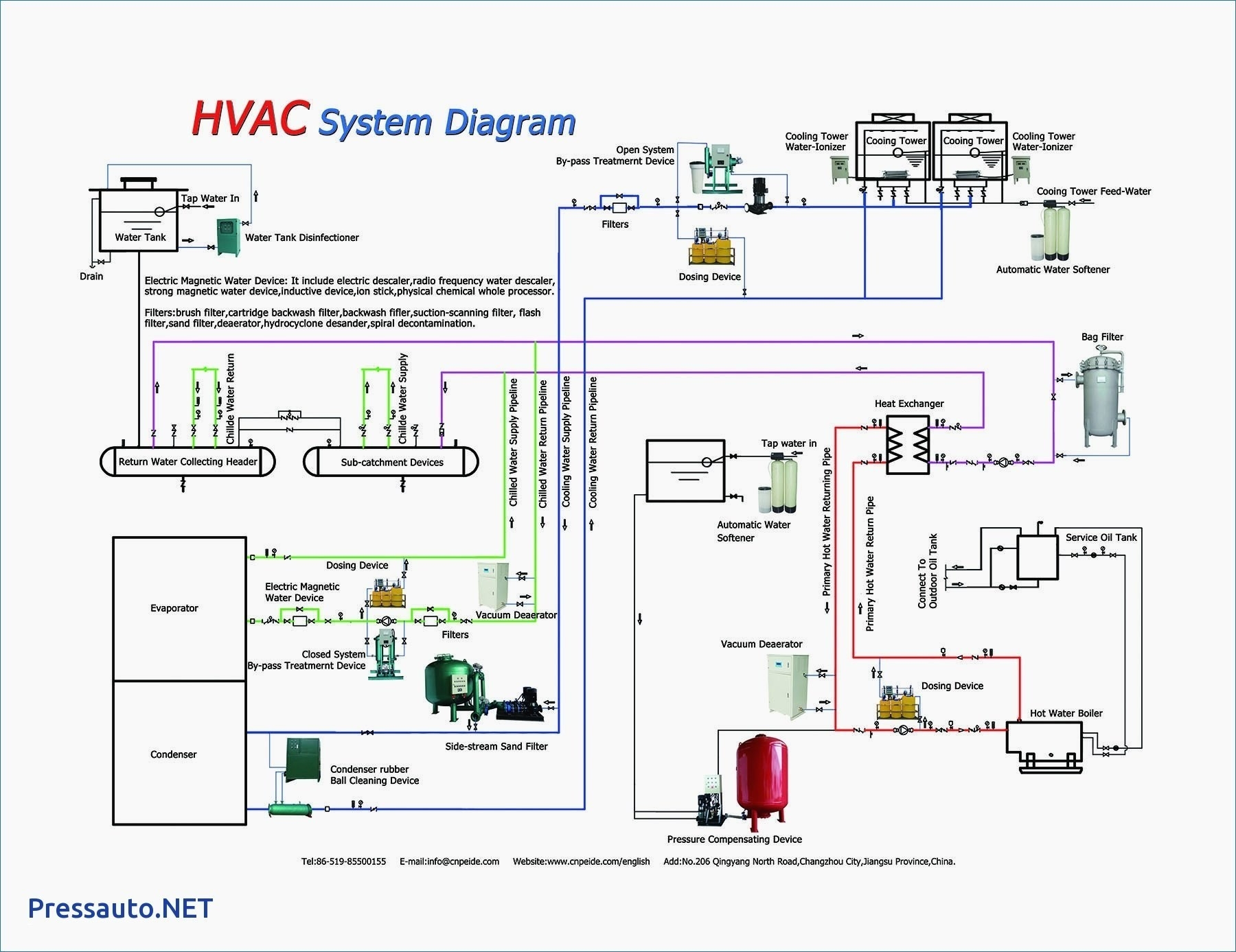 Zone Heating Wiring Diagram Boiler Where Do I Connect My C Wire