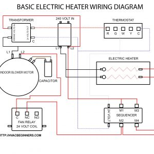Furnace Wiring Diagram - Gas Furnace thermostat Wiring Diagram Rheem thermostat Wiring Diagram Inspirational Gas Furnace Wiring Diagram Excellent 1a