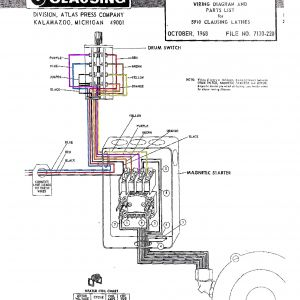 Furnas Contactor Wiring Diagram - Wiring Diagram for Furnas Motor Starters New Ite Motor Starter Wiring Diagram Wire Center • 4l