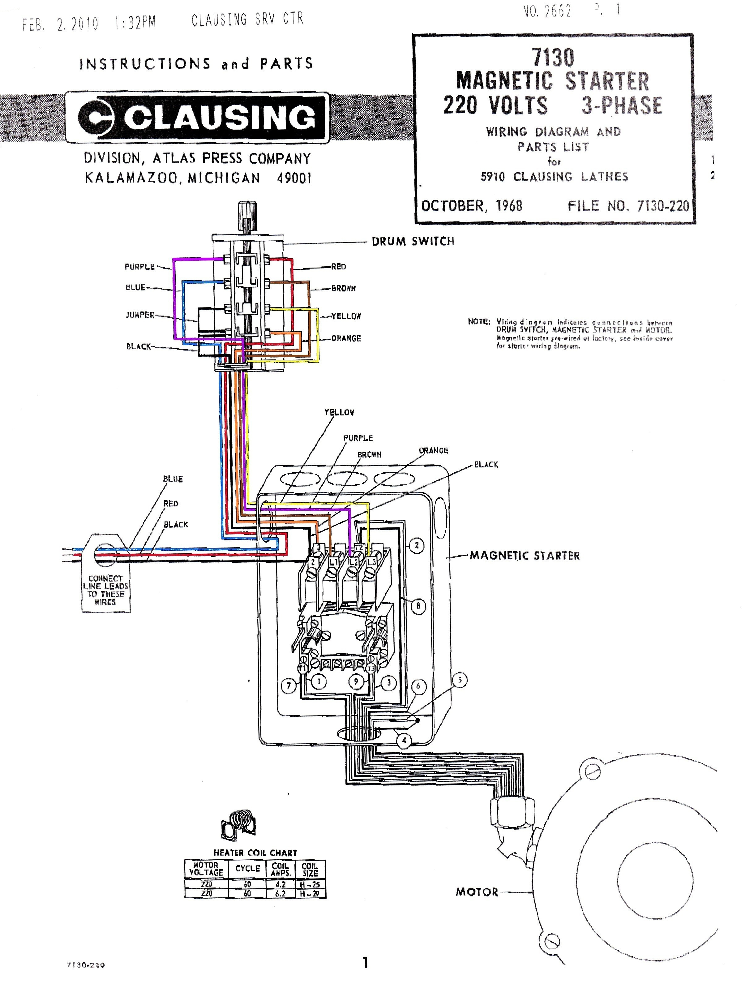 Furnas Contactor Wiring Diagram