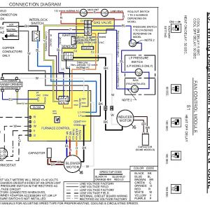 Gas Furnace Control Board Wiring Diagram - Furnace Control Board Wiring Diagram Awesome Gas Furnace Wiring Diagram Delightful Model Honeywell Smart Valve 1s