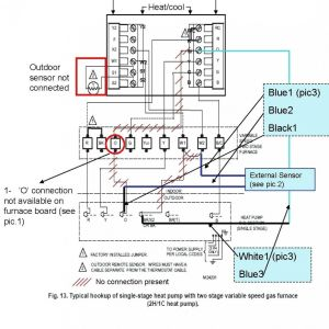 Gas Furnace Wiring Diagram Pdf - Intertherm Electric Furnace Wiring Diagram Wiring Gas Furnace thermostat Wiring Diagram 17n
