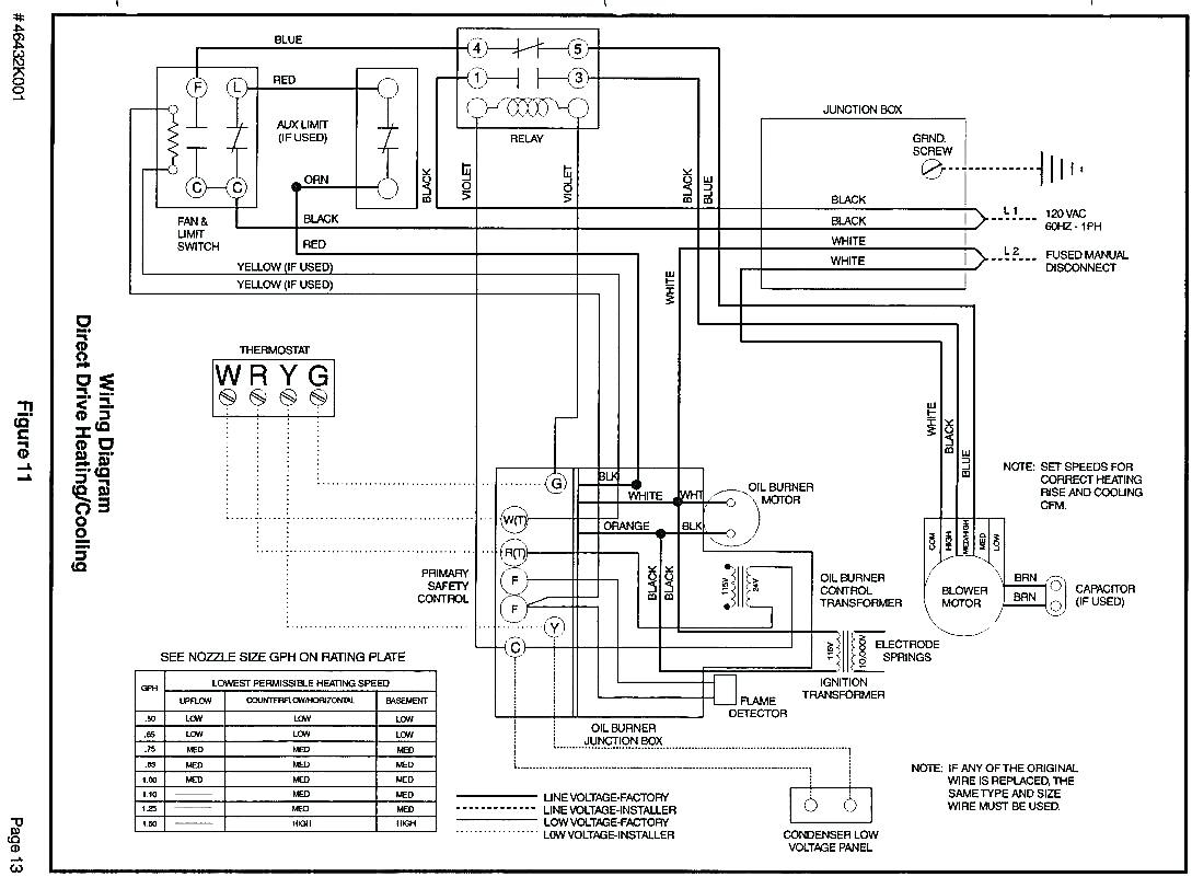 Magnificent Gas Furnace Wiring Diagram Free Wiring Diagram Wiring 101 Eattedownsetwise Assnl
