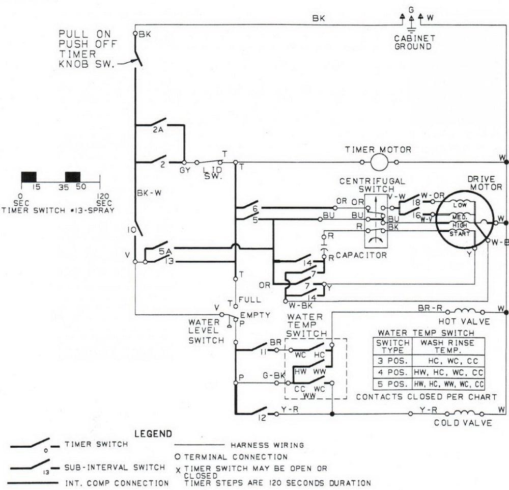 ge washer motor wiring diagram Download-Maytag Washer Wiring Diagram New Excellent Ge Profile Refrigerator Wiring Schematic Ideas 14-q
