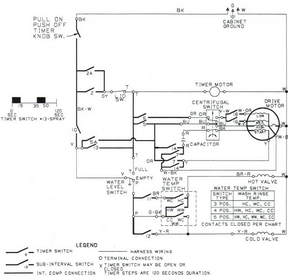 Wiring Diagram For Ge Washing Machine - Wiring Diagram Shw on