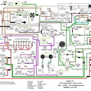Gem Car Wiring Schematic - Gem Electric Cart Wiring Diagram Free Wiring Diagram Wire Rh Dododeli Co 2q