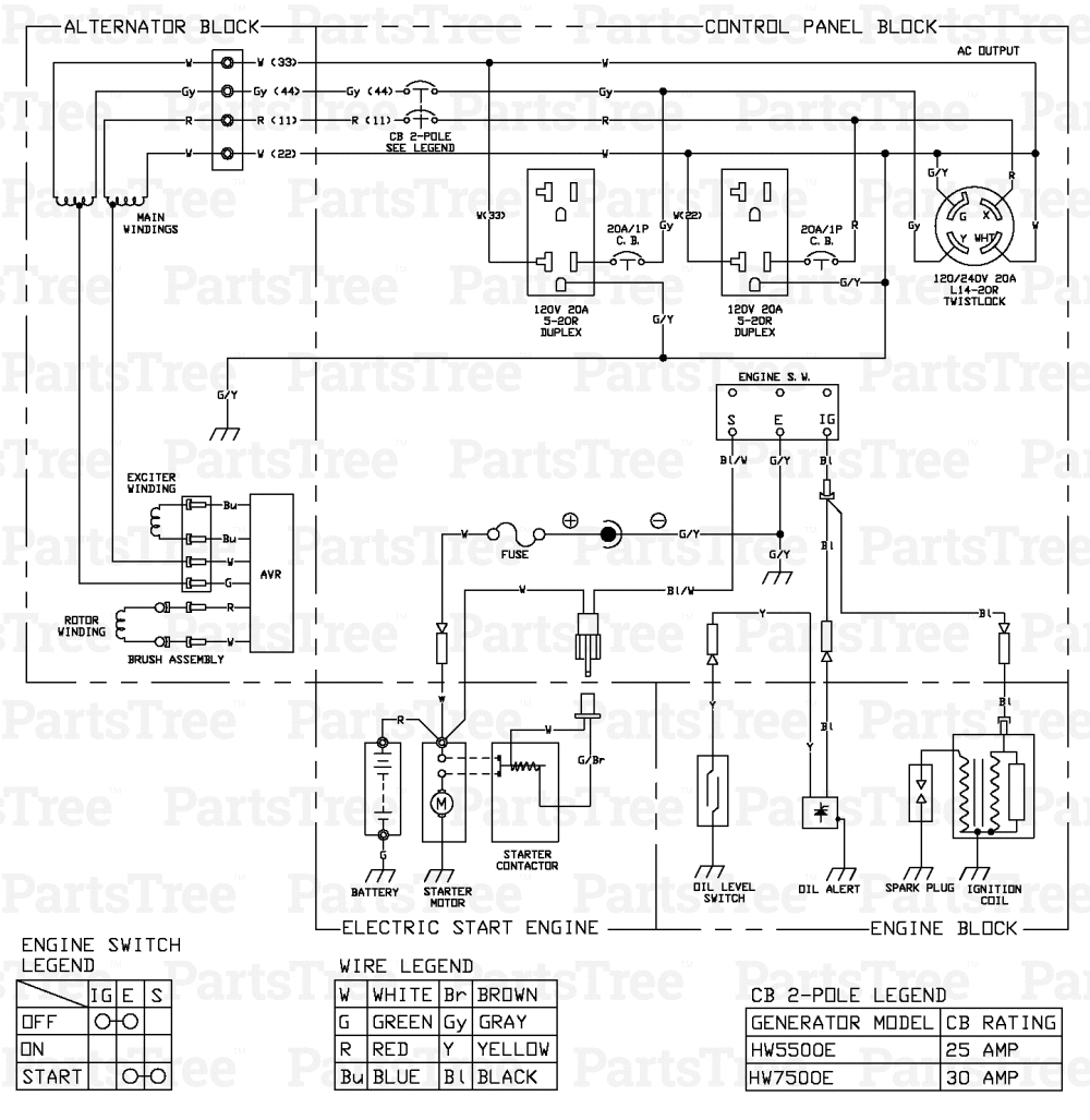 Generac Generator Wiring Diagram Free Engine For Transfer Switch Changeover