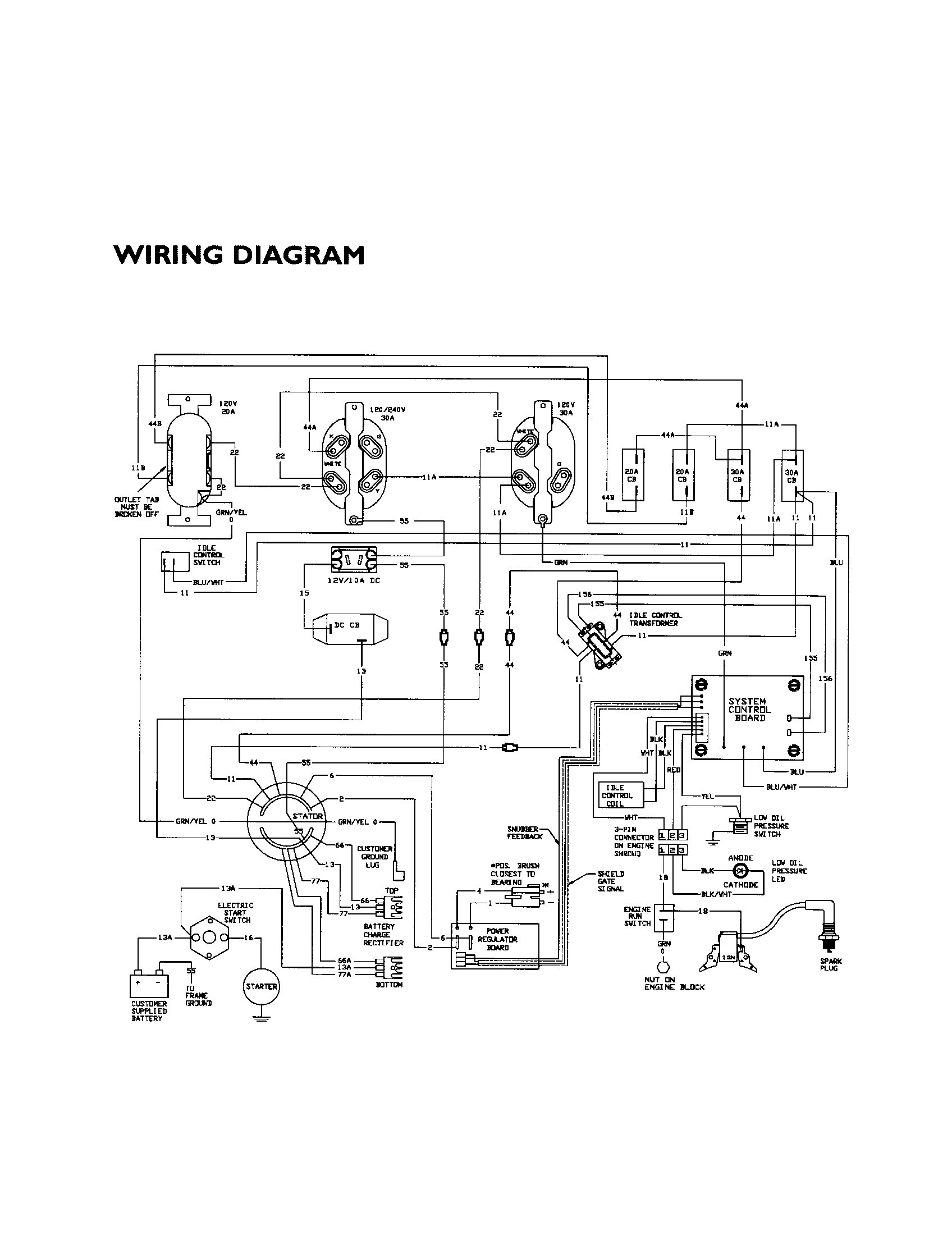 briggs and stratton generator wiring diagram generac wiring harness wiring diagrams all  generac wiring harness wiring