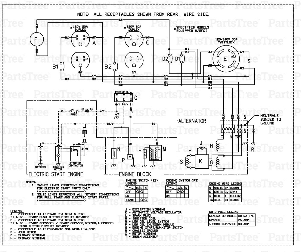 generac gp5500 wiring diagram Collection-generac gp5500 wiring diagram Download generac wiring diagram 100 kw wire center u2022 rh sischool DOWNLOAD Wiring Diagram 19-d