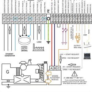 Generac Wiring Diagram - An Transfer Switch Wiring Diagram Collection Generac Automatic Transfer Switch Wiring Diagram at to 11 9g