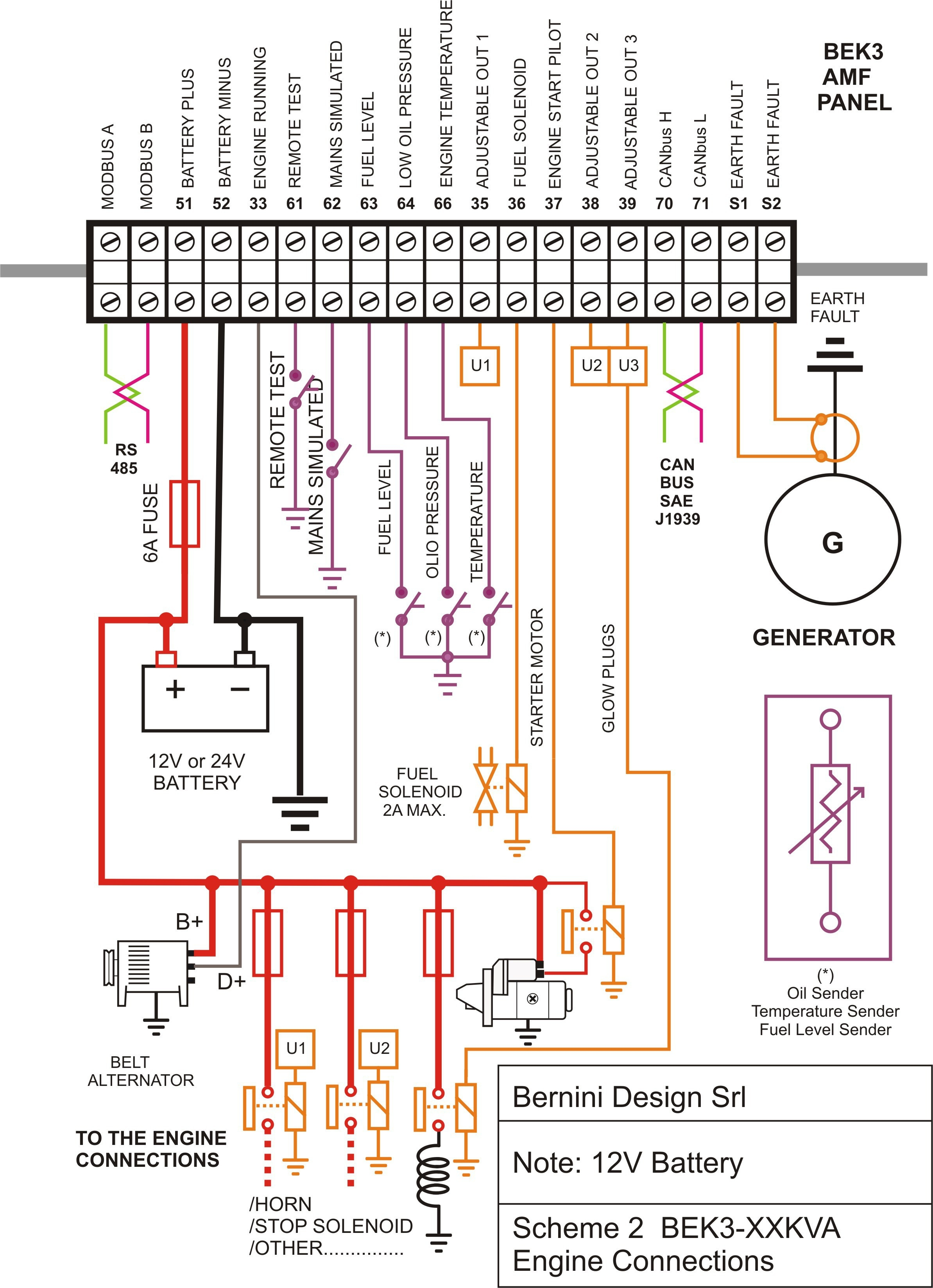 Generator    Control Panel    Wiring       Diagram      Free    Wiring       Diagram