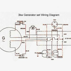 Generator Wiring Diagram and Electrical Schematics Pdf - Perkins Generator Wiring Diagram Best Generator Wiring Diagram and Electrical Schematics New Agnitum Me 8d