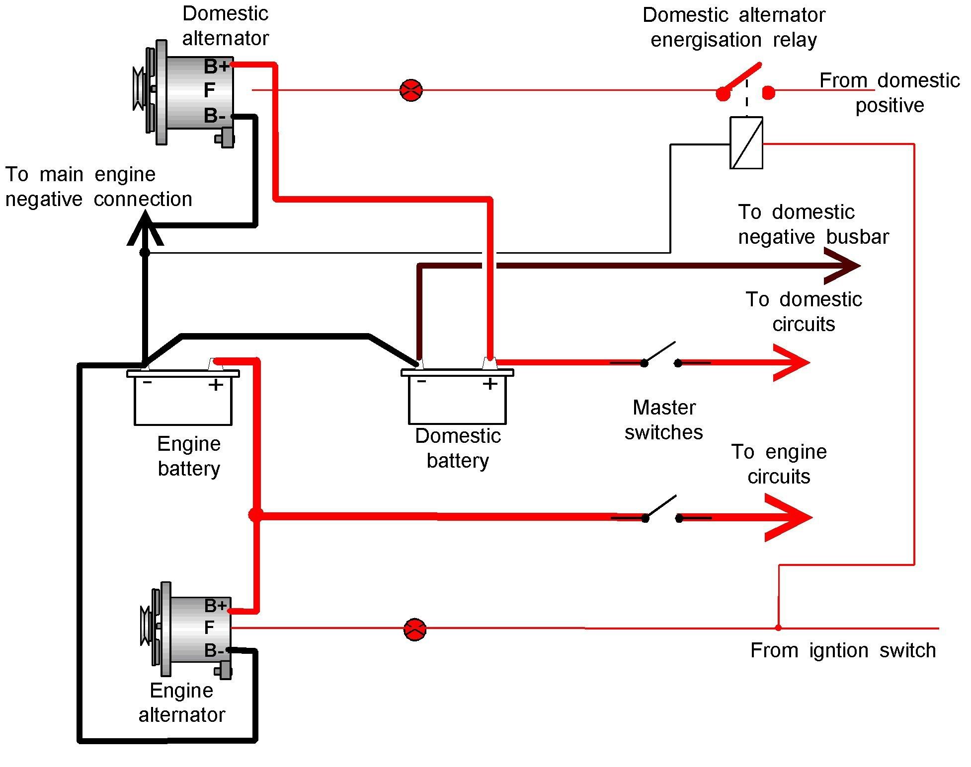 Gm Alternator Wiring Schematic | Free Wiring Diagram