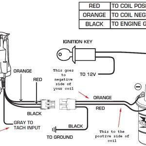 Gm Wiring - Wiring Diagram Sheet on