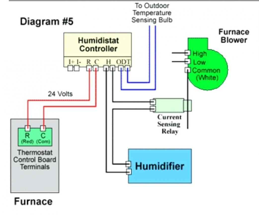 gold star gps wiring diagram Collection-Duplex Pump Control Panel Wiring Diagram Fresh Goldstar Gps Wiring Goldstar Gps Wiring Diagram Download 17-n
