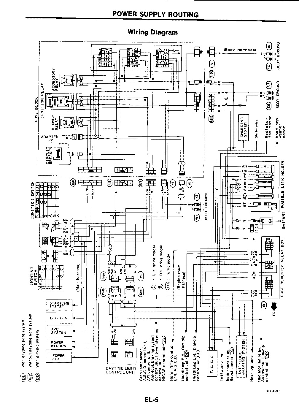 Surprising S14 Sr20Det Engine Wire Harness On 1Jz Ignitor Wiring Diagram Wiring Cloud Hisonuggs Outletorg