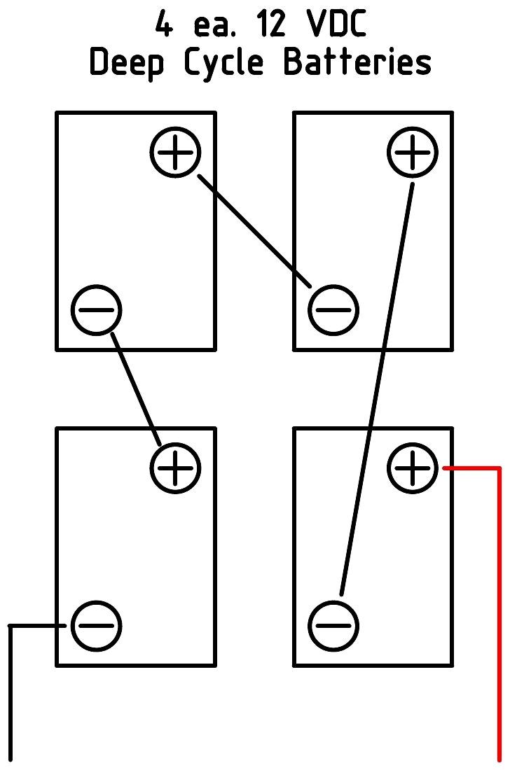Golf Cart Battery Meter Wiring Diagram | Free Wiring Diagram