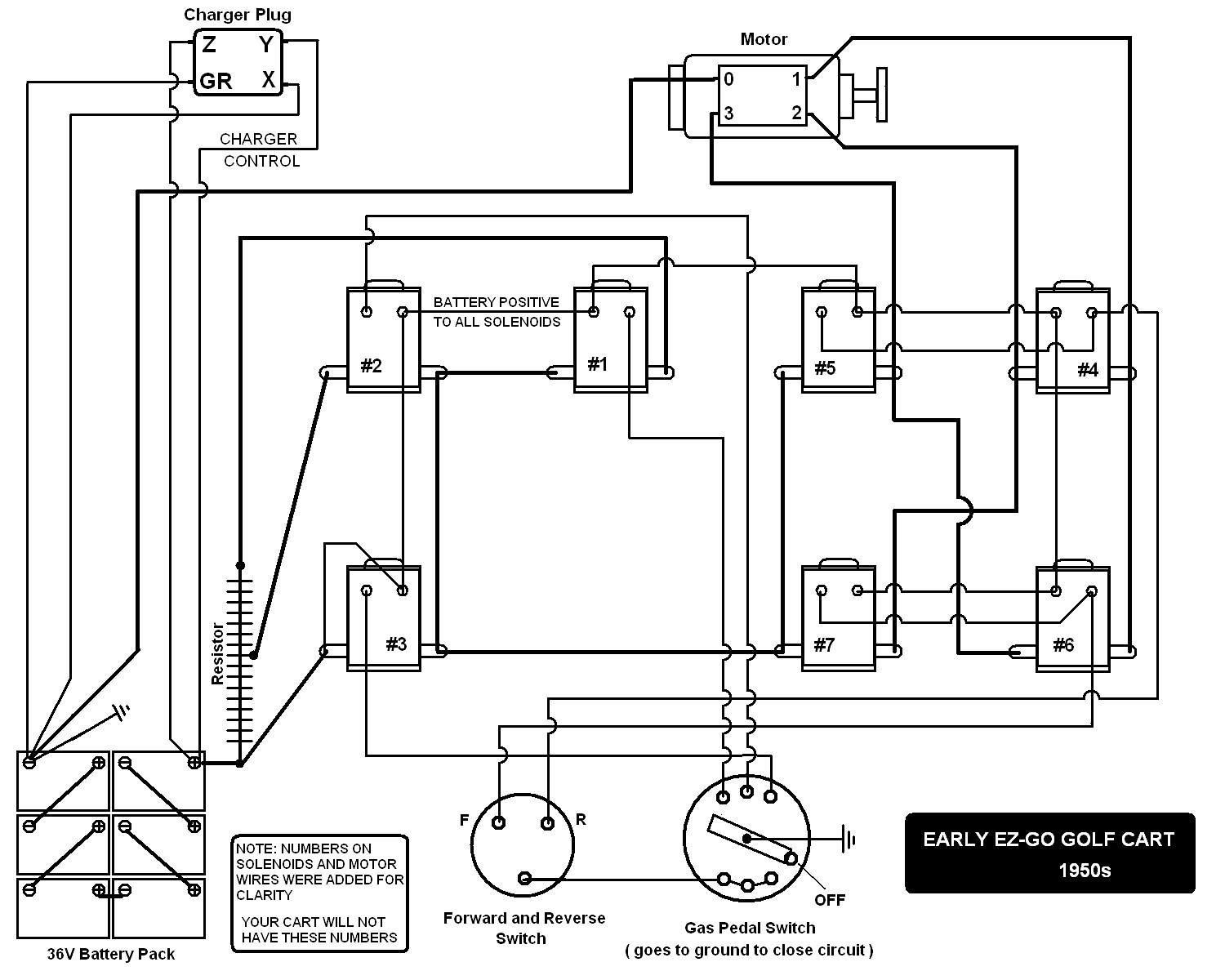 Golf Cart Solenoid Wiring Diagram