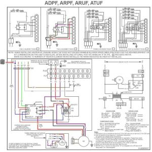 Goodman Air Conditioning Wiring Diagram - Goodman Air Handler Blower Motor Doityourself Munity forums to Wiring Diagram at Goodman Air Handler Wiring Diagram 15d