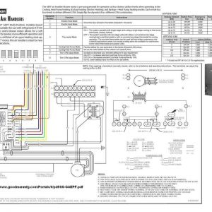 Goodman Air Handler Wiring Diagram - Goodman Air Handler Wiring Diagram New for Alluring thermostat 9f