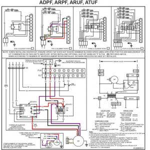 Goodman Electric Furnace Wiring Diagram - Wiring Diagram Electric Furnace Wire Coleman Mobile Home for Alluring Goodman Heat Strip 0 16b