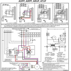 Goodman Gas Furnace Wiring Diagram - Goodman Furnace Wiring Diagram Electric Heater Blower Motor 4d