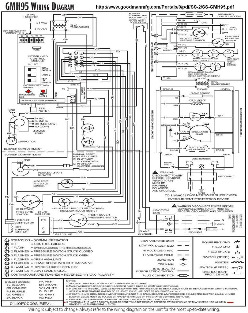 Goodman       Package    Unit Wiring    Diagram      Free Wiring    Diagram