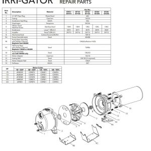 Goulds Pump Wiring Diagram - Goulds Pump Parts Diagram Beautiful Goulds Water Pumps Pro 1i