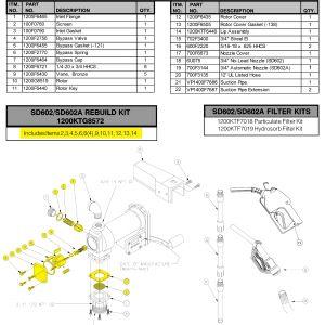 Gpi Fuel Pump Wiring Diagram - Fill Rite Pump Wiring Diagram Awesome Amazon Fill Rite Sd62 Hand Fill Rite Pump Wiring 1f