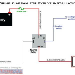 great dane trailer wiring diagram - dot trailer wiring diagram new pj  trailer wiring diagram rh