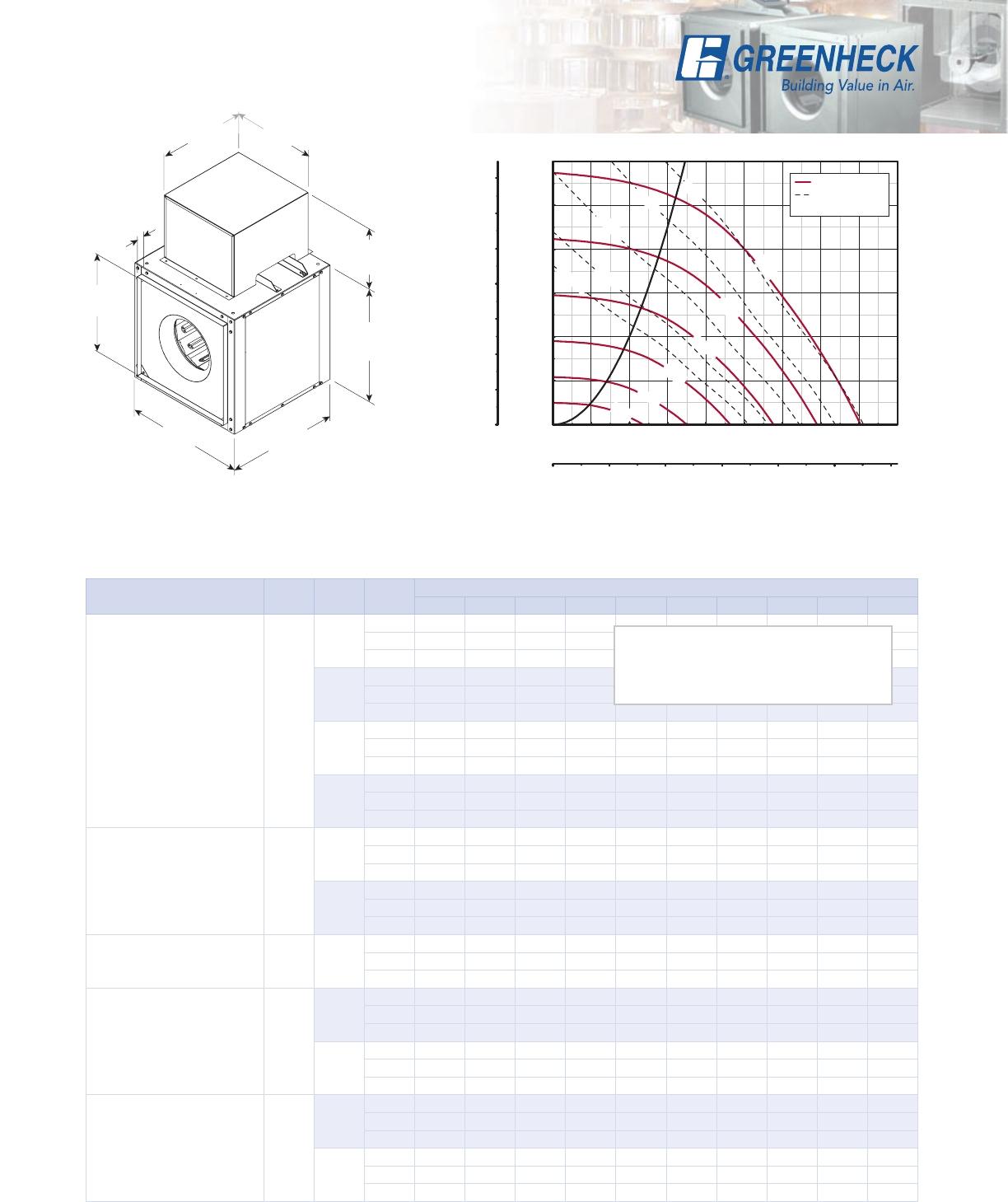 greenheck sq wiring diagram | free wiring diagram greenheck wiring diagrams #7