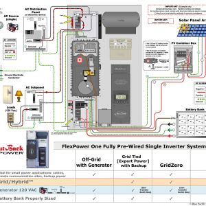Grid Tie Battery Backup Wiring Diagram - Fast Installation — Just Hang On the Wall with the Bracket Included and Make Connections Outback Outback Power 16h