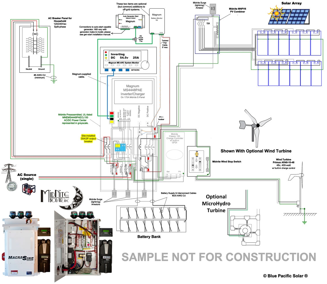 Solar Wiring Diagram Grid Tie About Panel Battery Power Systems Off System