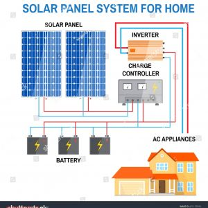 Grid Tie solar Wiring Diagram - top Result Diy solar Panels System Best solar Power System Wiring Diagram Parallel Tsmppt Diy 3k