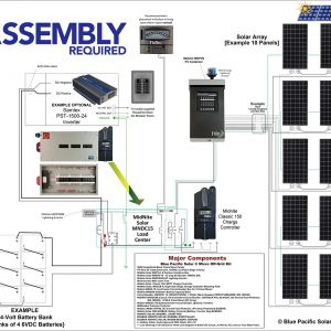 Grid Tie solar Wiring Diagram - Wiring Diagram Pics Detail Name Grid Tie solar Wiring Diagram 12i