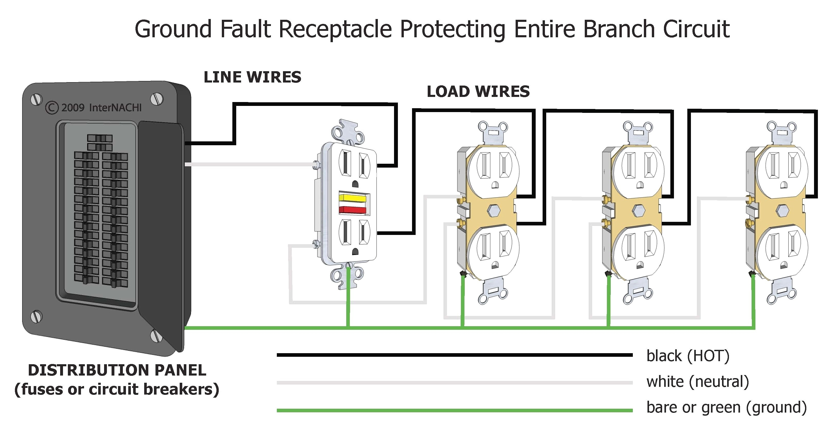 Ground Fault Receptacle Wiring Diagram - Ground Fault Receptacle Wiring Diagram Collection Multiple Electrical Outlet Wiring Diagram Best Ground Fault Circuit 13s