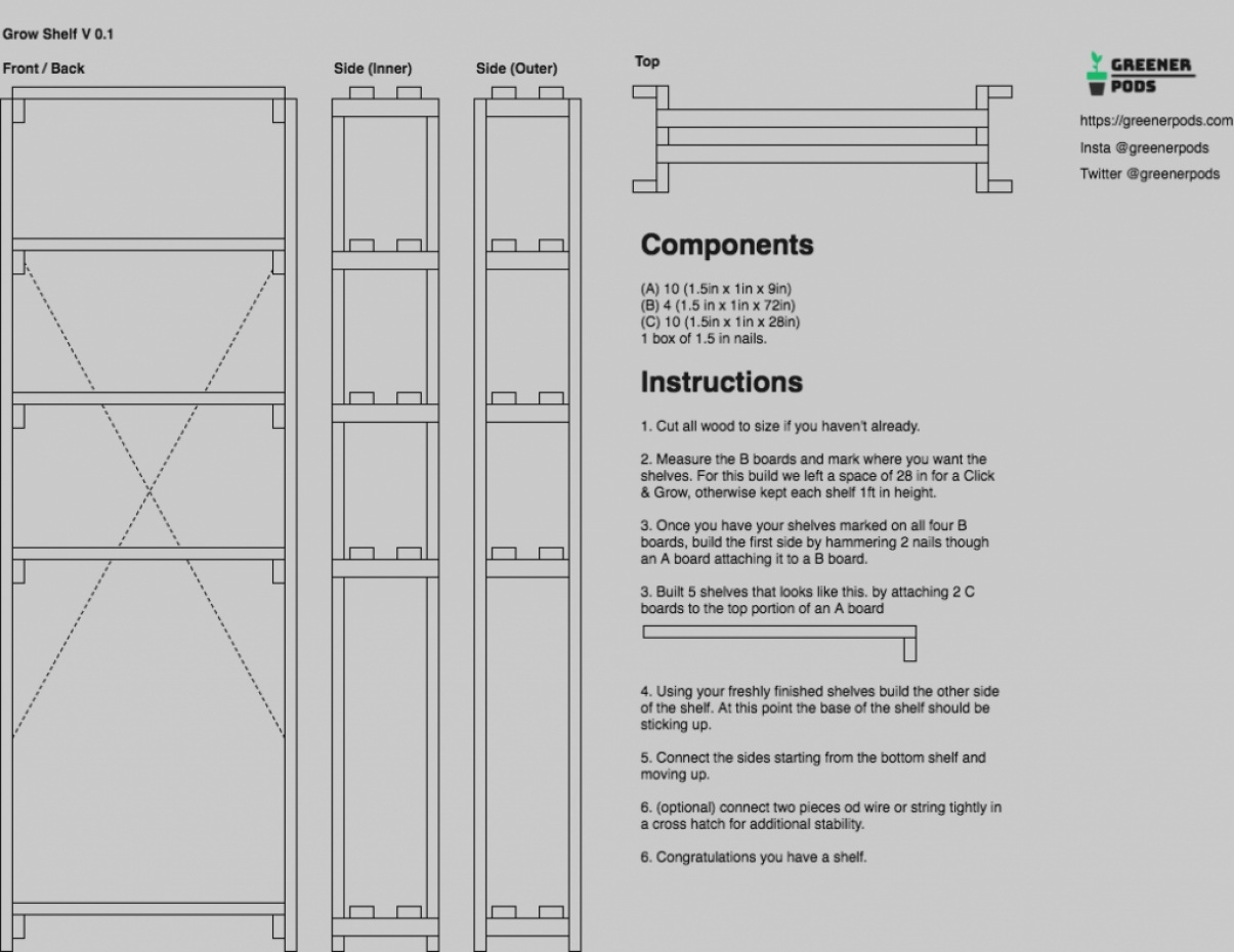 grow room wiring diagram Download-25 Amazing Wiring Diagram For Grow Room LED Shelf Design And Template Growing Food Indoors 13-h