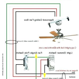 Hampton Bay Ceiling Fan Wiring Diagram with Remote - Hampton Bay Ceiling Fan Remote Wiring Diagram Best Control 5j