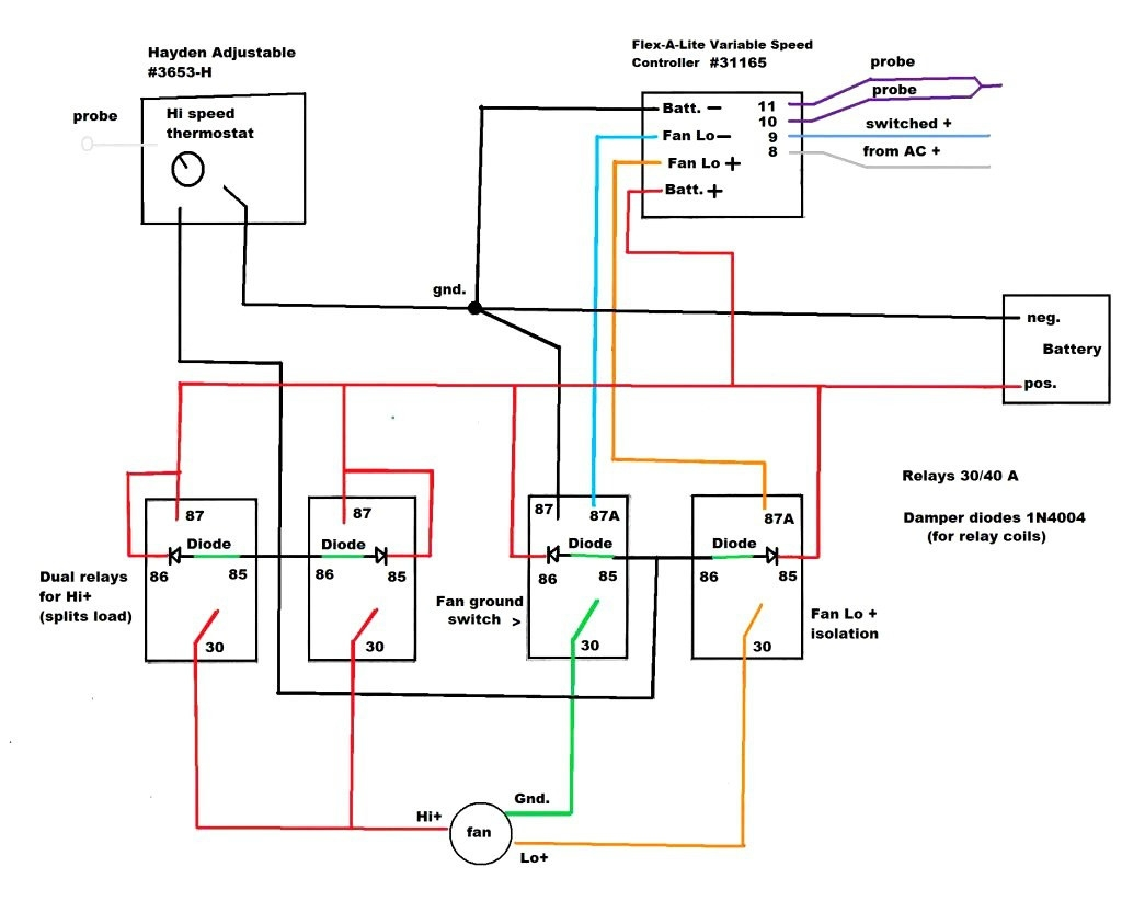 Wiring Breeze Diagram Fan Harbor Switch 00033906 - Wiring ... on