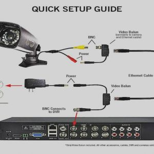 Harbor Freight Security Camera Wiring Diagram - Security Camera Wiring Diagram Fresh before Collection Vga to Bnc Wiring Diagram Shmups System11 org View 10h