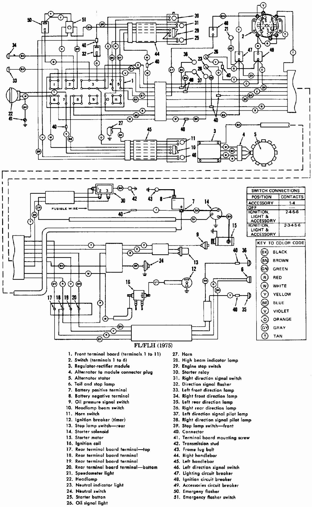 Harley Flh Wiring Harness Diagram - Wiring Diagram Content on